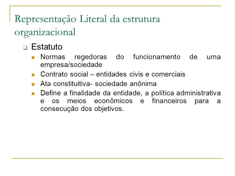 Representação Literal da estrutura organizacional
