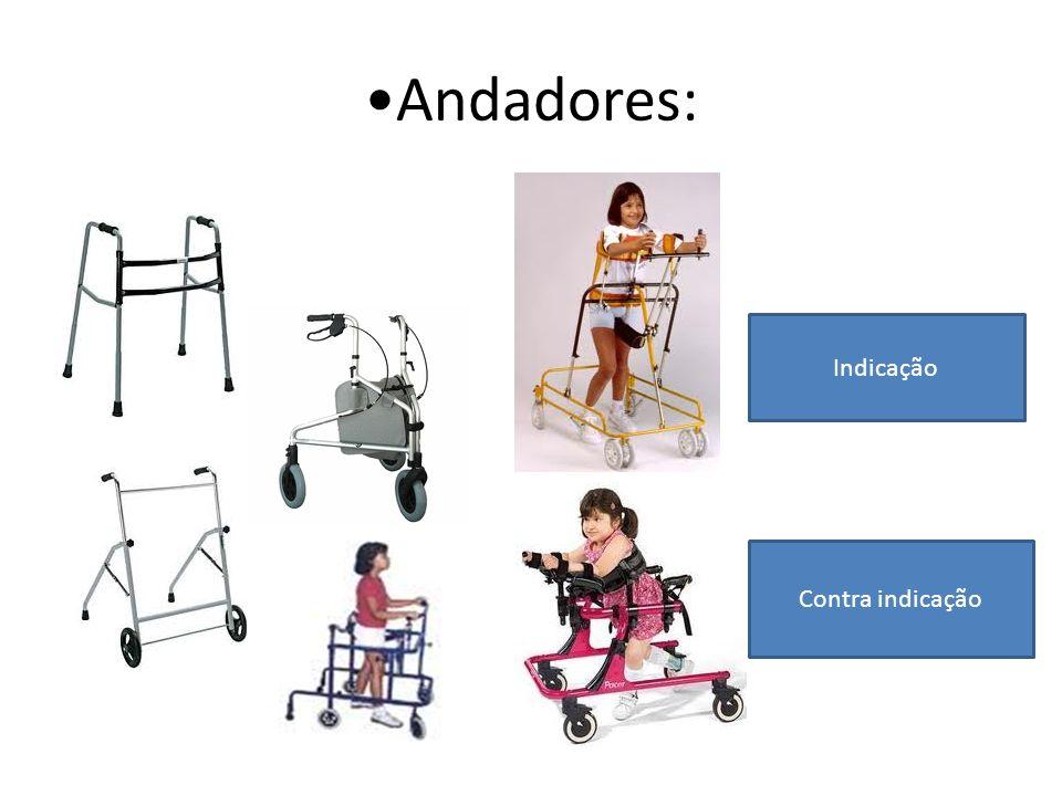 Andadores: Indicação Contra indicação