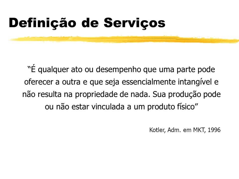 Definição de Serviços
