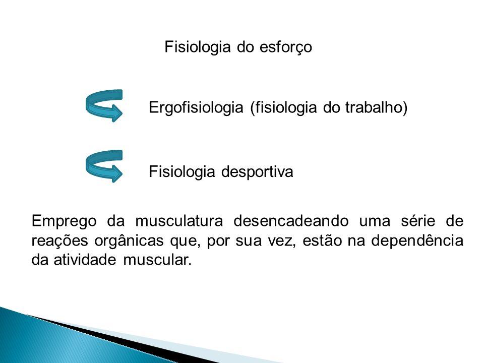 Fisiologia do esforço Ergofisiologia (fisiologia do trabalho) Fisiologia desportiva.