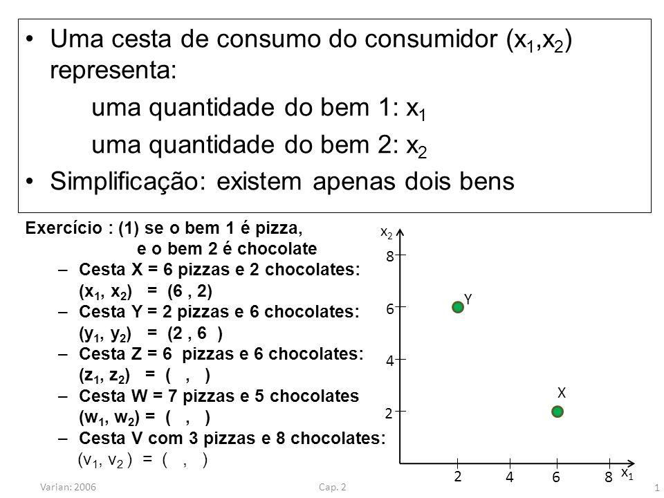 Uma cesta de consumo do consumidor (x1,x2) representa: