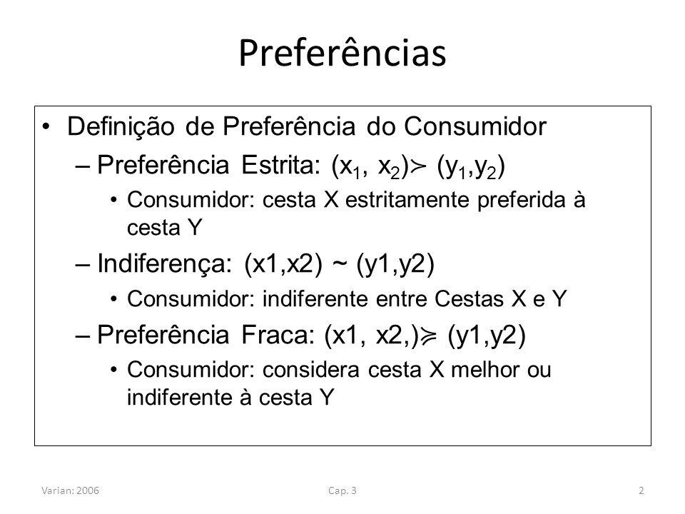 Preferências Definição de Preferência do Consumidor