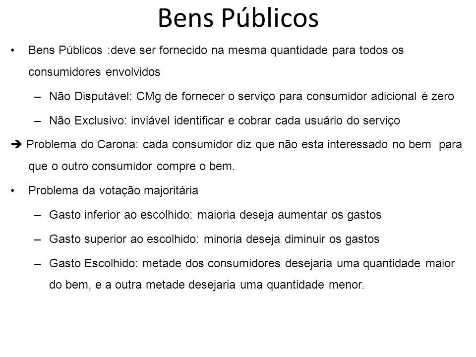 Bens PúblicosBens Públicos :deve ser fornecido na mesma quantidade para todos os consumidores envolvidos.