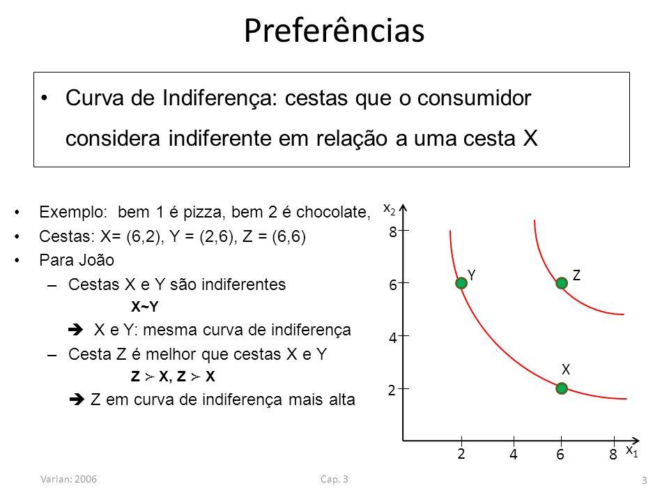 Preferências Curva de Indiferença: cestas que o consumidor considera indiferente em relação a uma cesta X.
