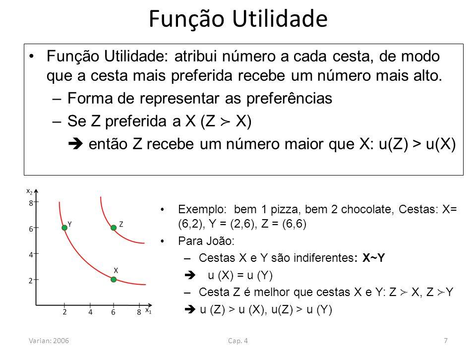 Função Utilidade Função Utilidade: atribui número a cada cesta, de modo que a cesta mais preferida recebe um número mais alto.