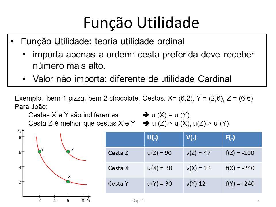 Função Utilidade Função Utilidade: teoria utilidade ordinal