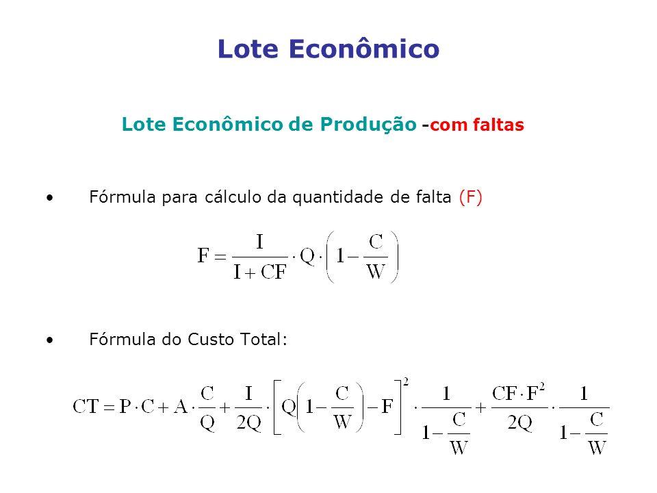 Lote Econômico de Produção -com faltas