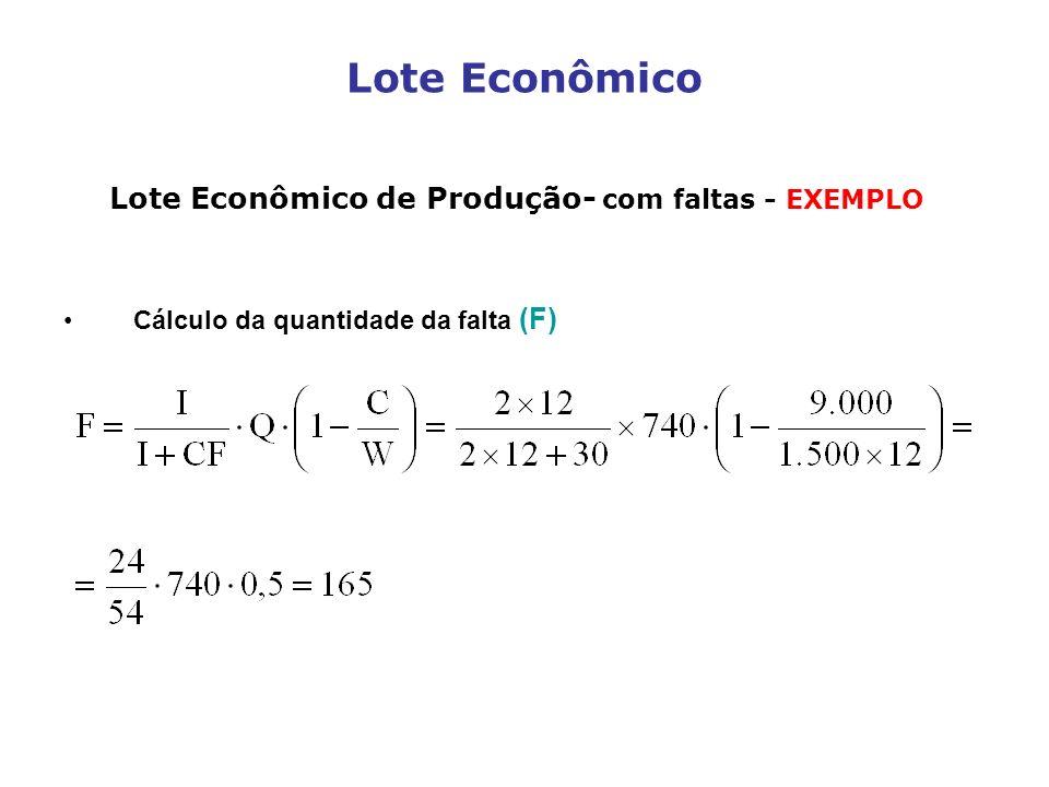 Lote Econômico de Produção- com faltas - EXEMPLO