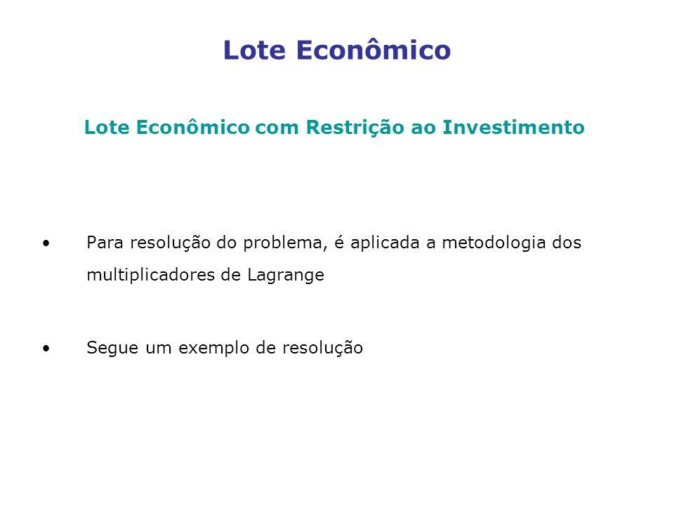 Lote Econômico com Restrição ao Investimento