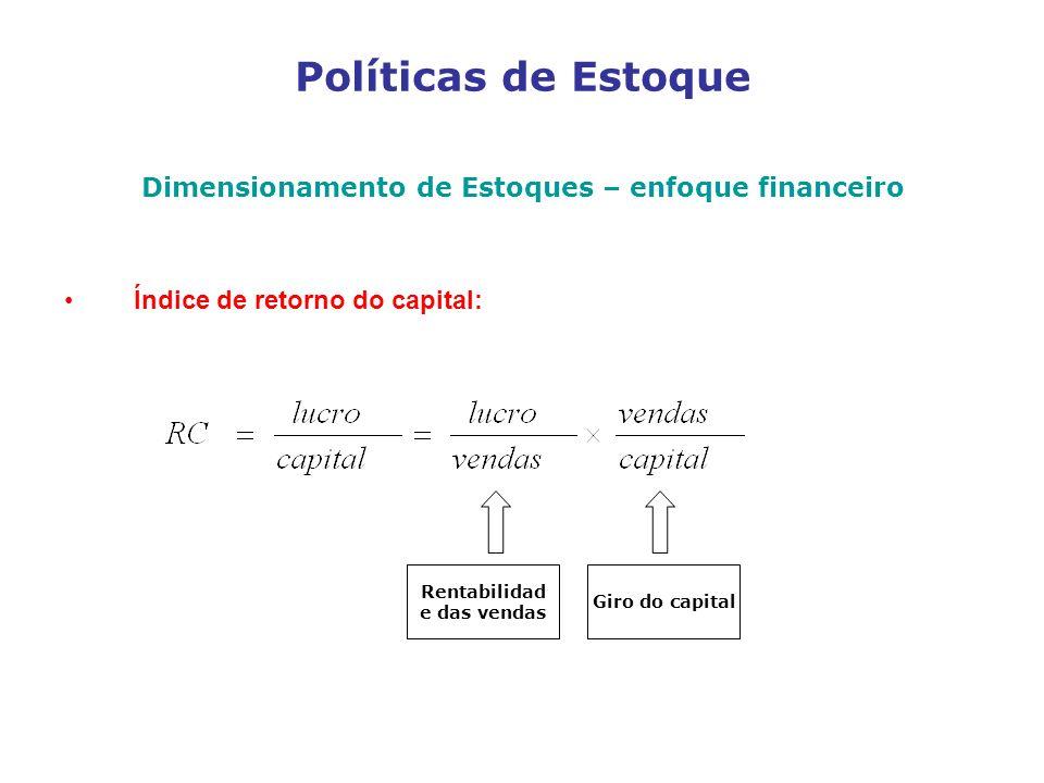 Políticas de Estoque Dimensionamento de Estoques – enfoque financeiro