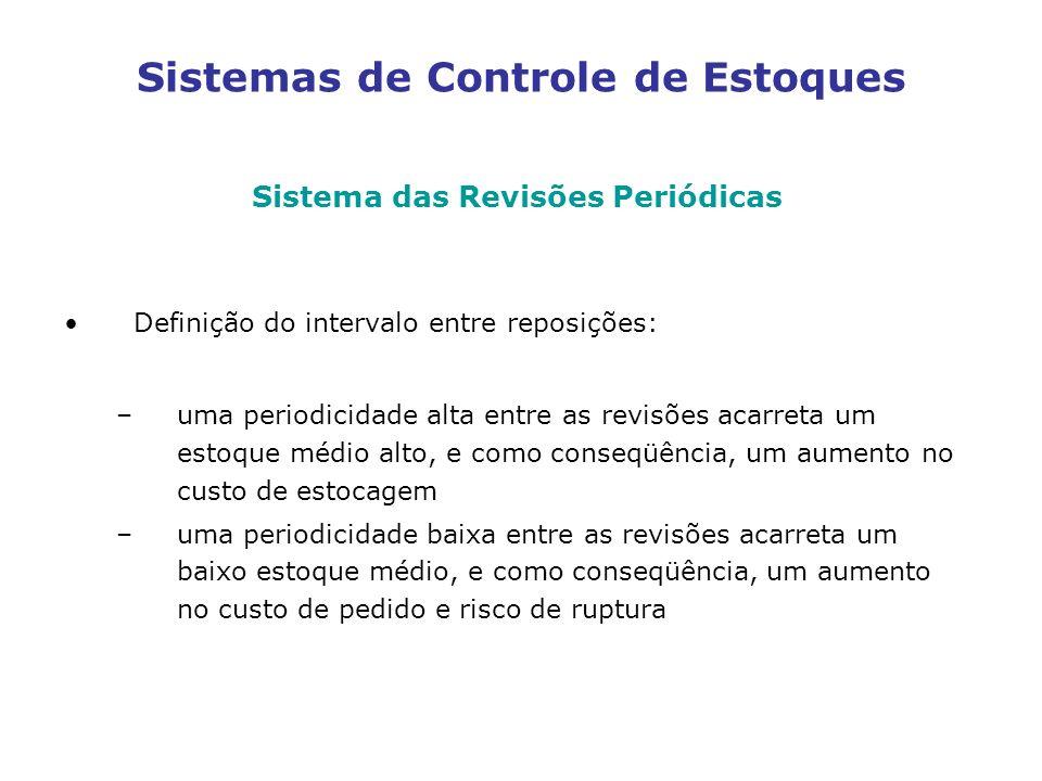Sistemas de Controle de Estoques