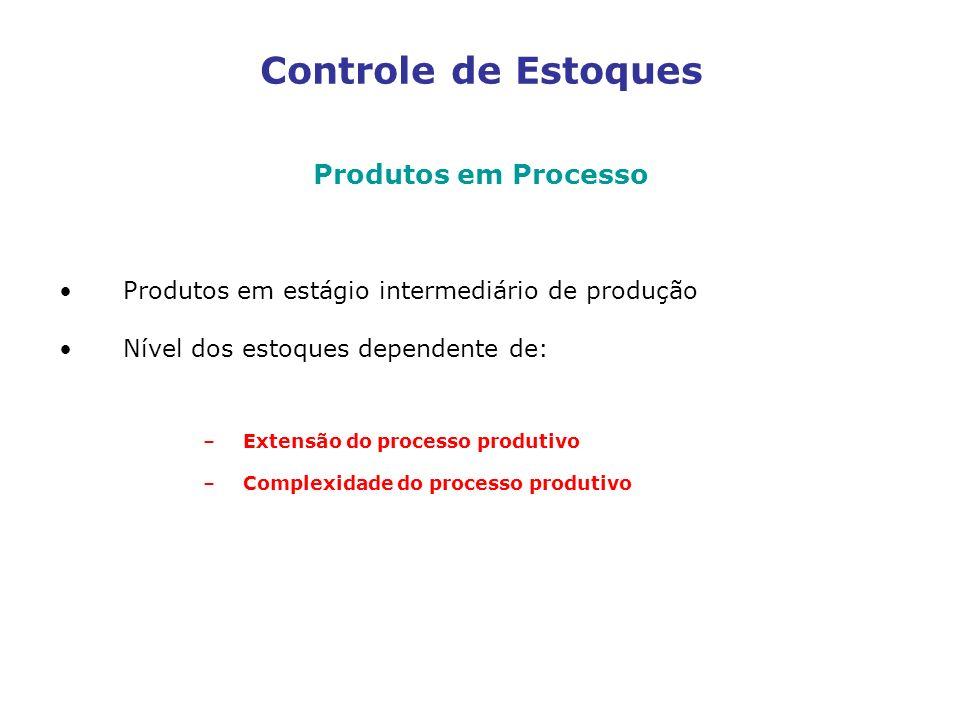 Controle de Estoques Produtos em Processo