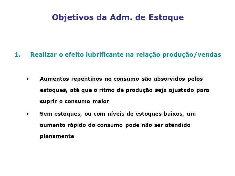 Objetivos da Adm. de Estoque