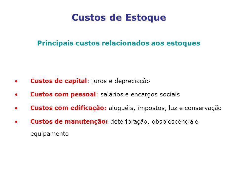 Principais custos relacionados aos estoques