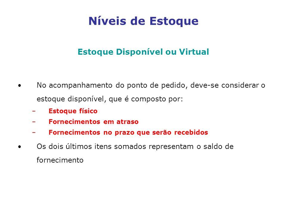 Estoque Disponível ou Virtual