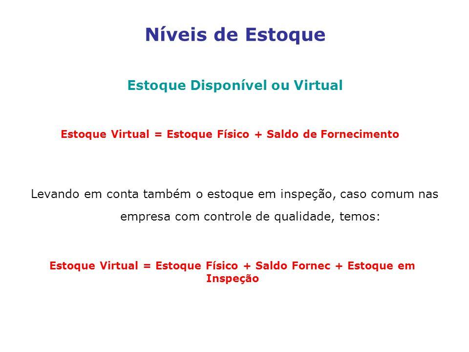 Níveis de Estoque Estoque Disponível ou Virtual