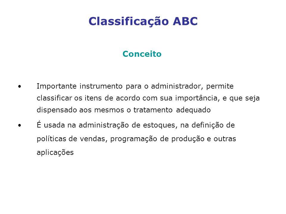 Classificação ABC Conceito