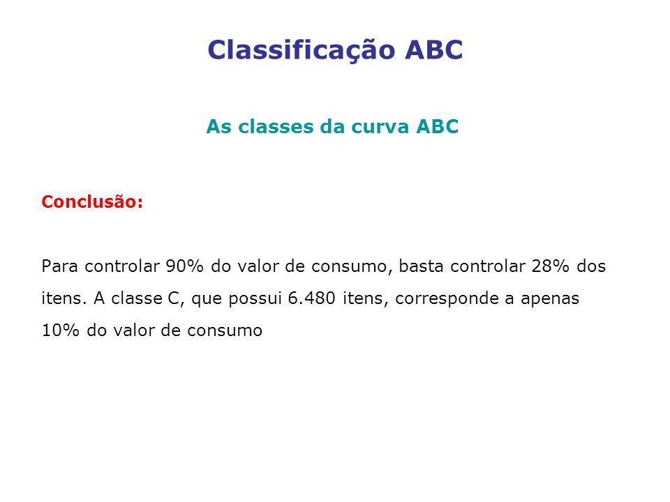 Classificação ABC As classes da curva ABC Conclusão: