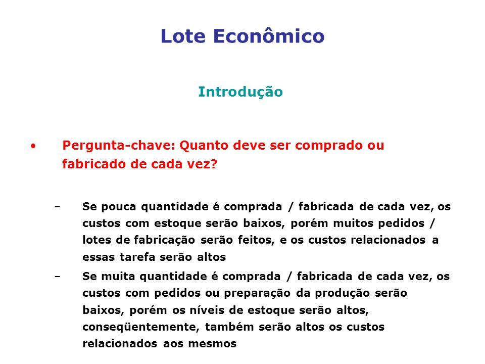 Lote Econômico Introdução