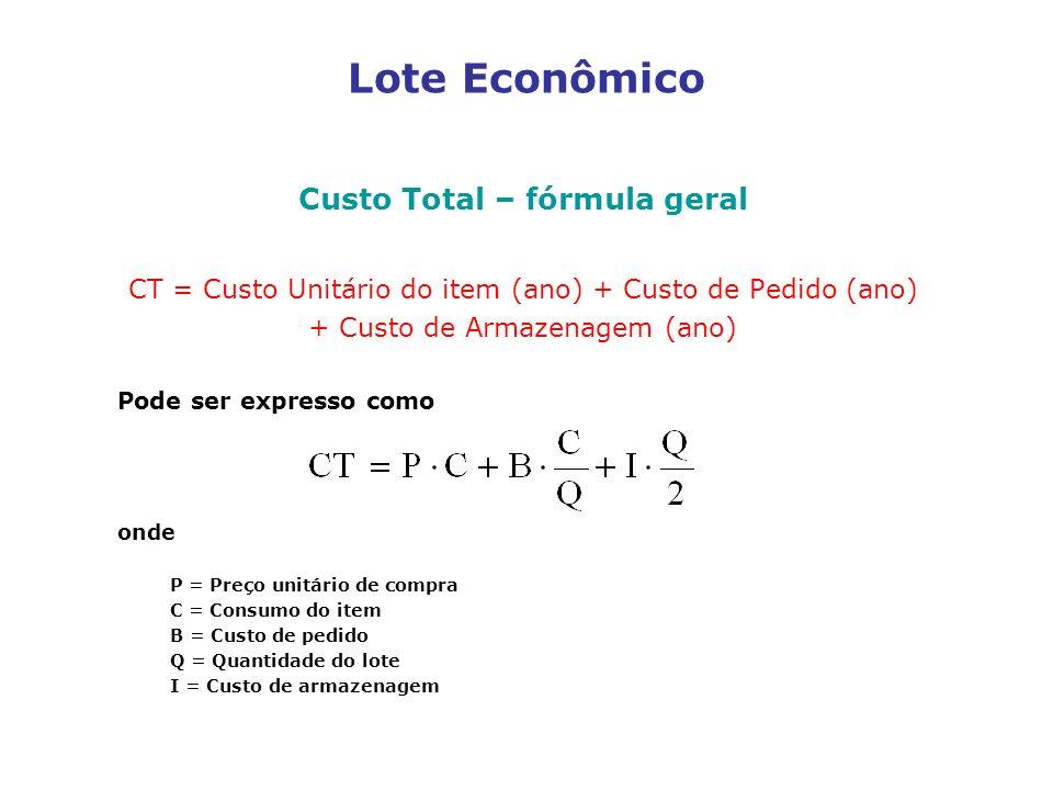 Custo Total – fórmula geral