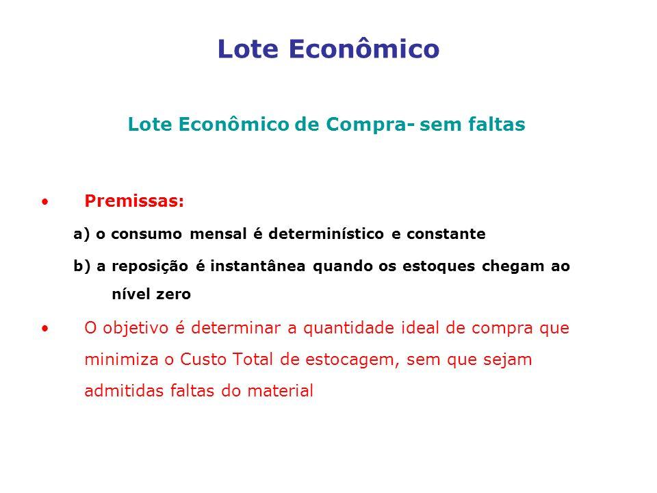 Lote Econômico de Compra- sem faltas