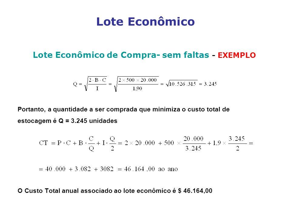 Lote Econômico de Compra- sem faltas - EXEMPLO