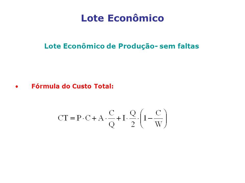 Lote Econômico de Produção- sem faltas