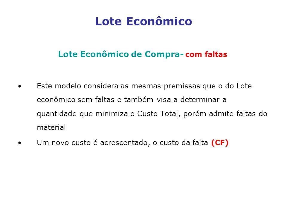 Lote Econômico de Compra- com faltas