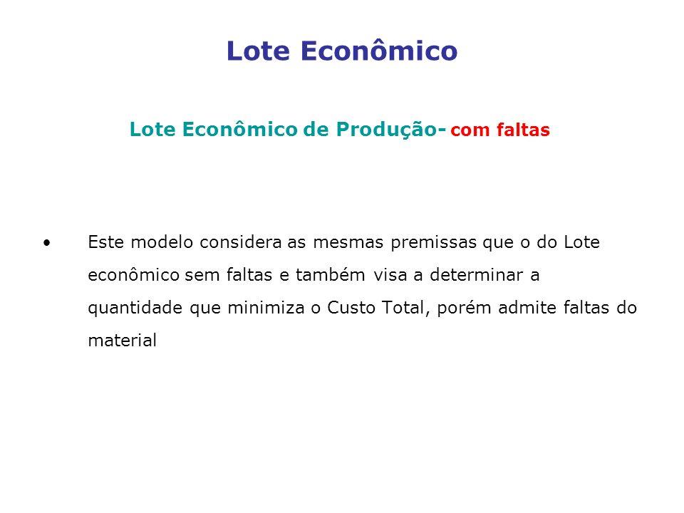 Lote Econômico de Produção- com faltas