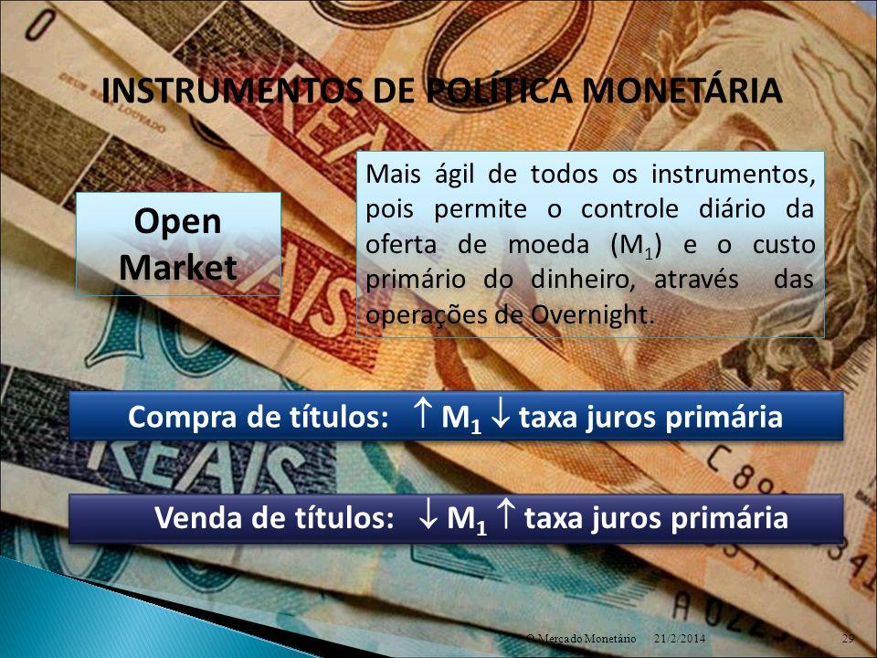 INSTRUMENTOS DE POLÍTICA MONETÁRIA Open Market