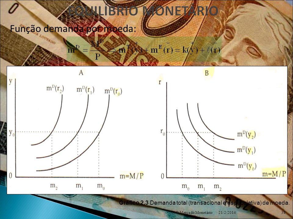 EQUILÍBRIO MONETÁRIO Função demanda por moeda: