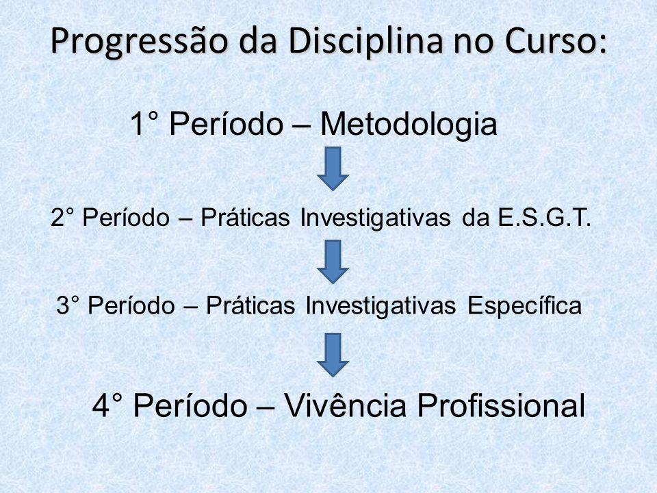 Progressão da Disciplina no Curso: