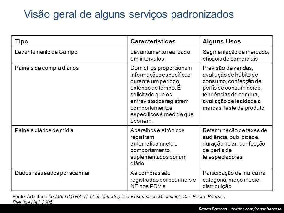 Visão geral de alguns serviços padronizados