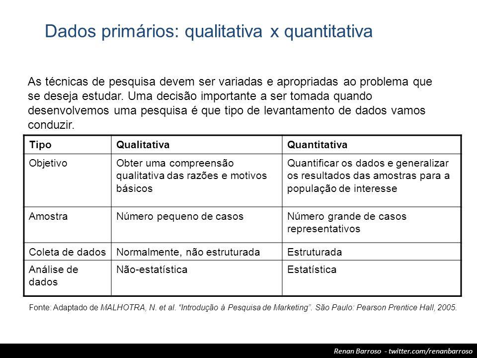 Dados primários: qualitativa x quantitativa