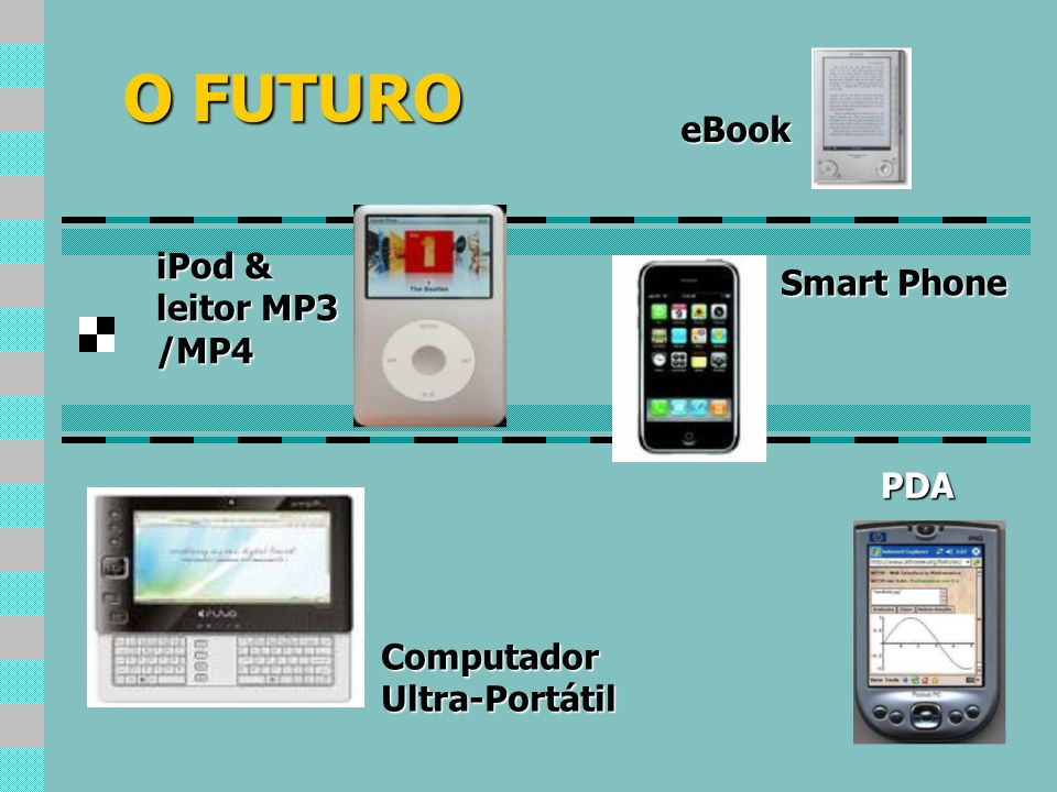 O FUTURO eBook iPod & Smart Phone leitor MP3 /MP4 PDA Computador