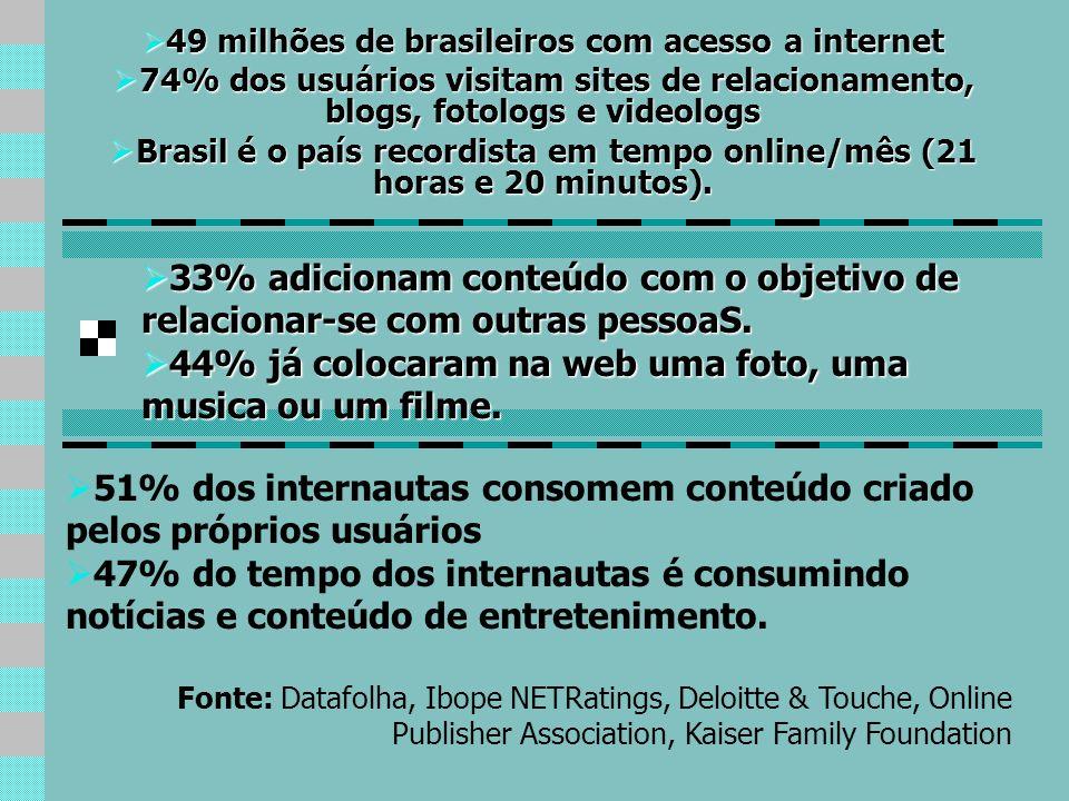 49 milhões de brasileiros com acesso a internet