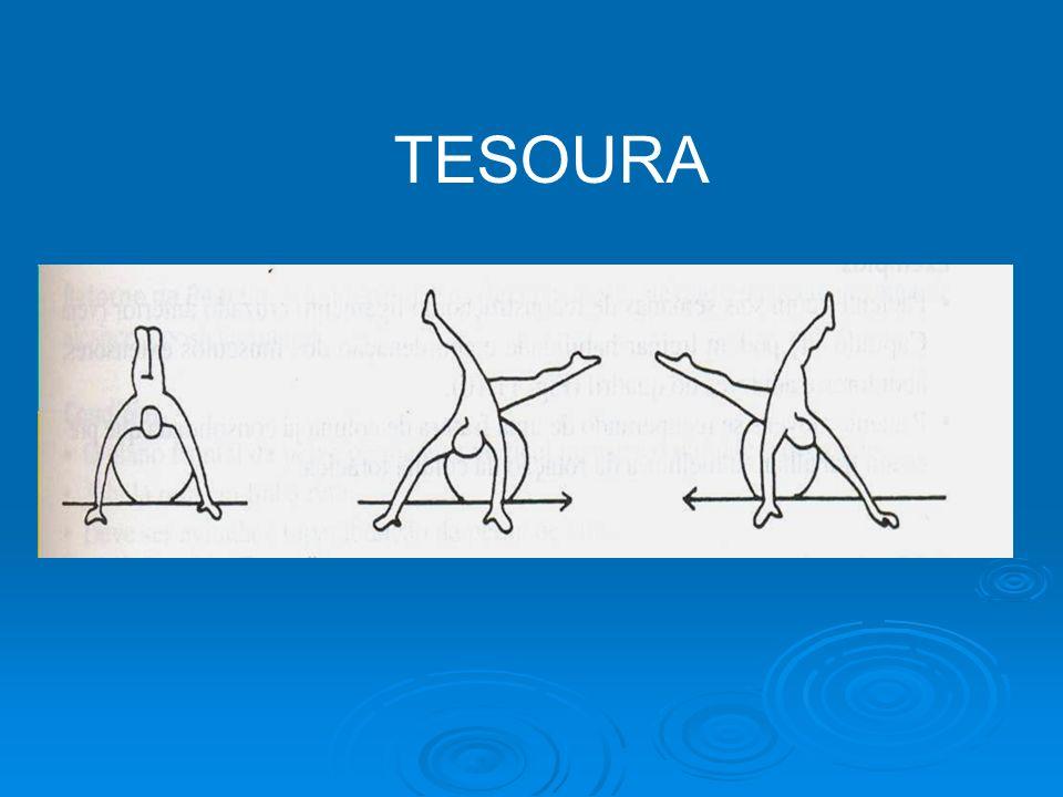 TESOURA