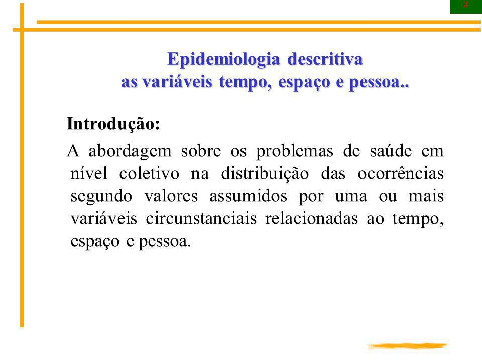 Epidemiologia descritiva as variáveis tempo, espaço e pessoa..