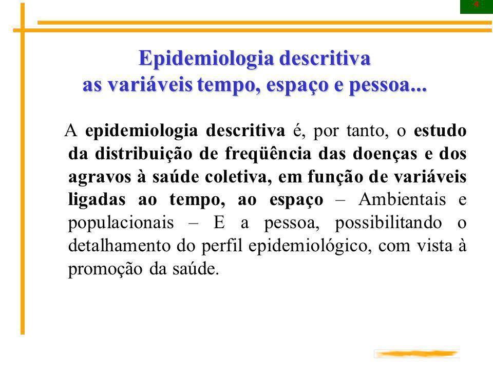 Epidemiologia descritiva as variáveis tempo, espaço e pessoa...