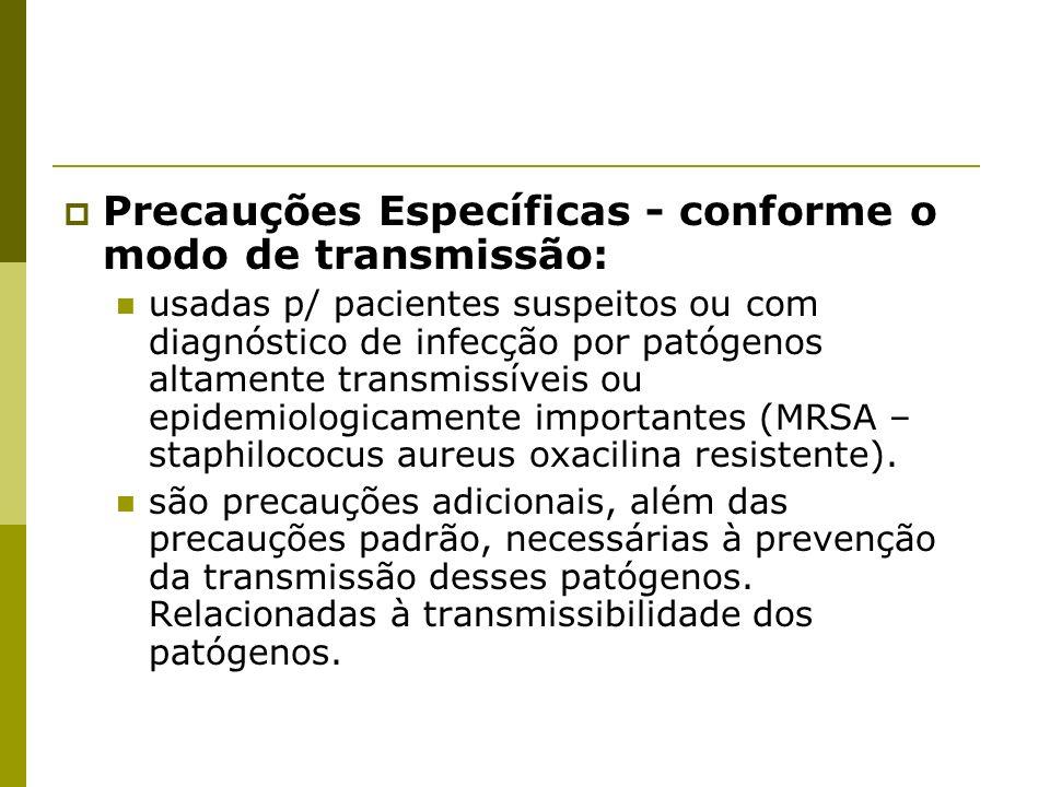 Precauções Específicas - conforme o modo de transmissão: