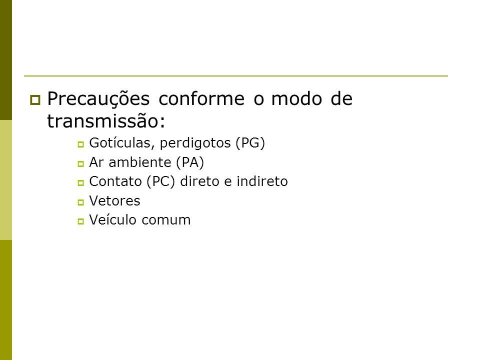 Precauções conforme o modo de transmissão: