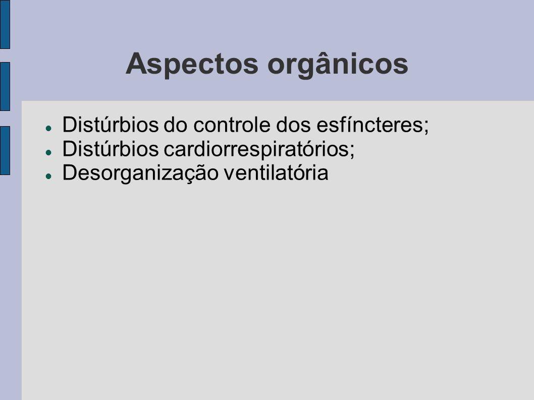 Aspectos orgânicos Distúrbios do controle dos esfíncteres;