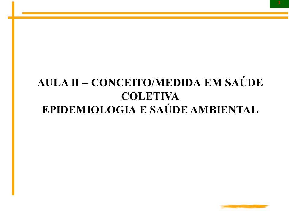 AULA II – CONCEITO/MEDIDA EM SAÚDE COLETIVA