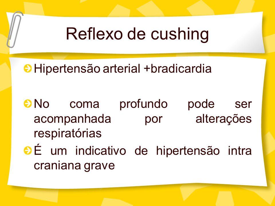 Reflexo de cushing Hipertensão arterial +bradicardia