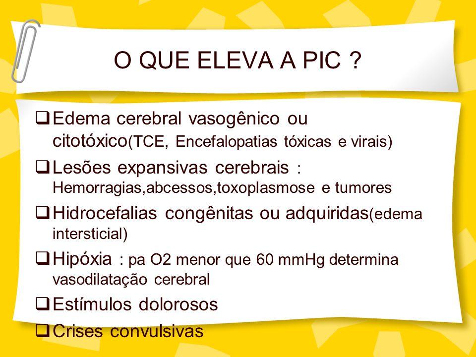 O QUE ELEVA A PIC Edema cerebral vasogênico ou citotóxico(TCE, Encefalopatias tóxicas e virais)