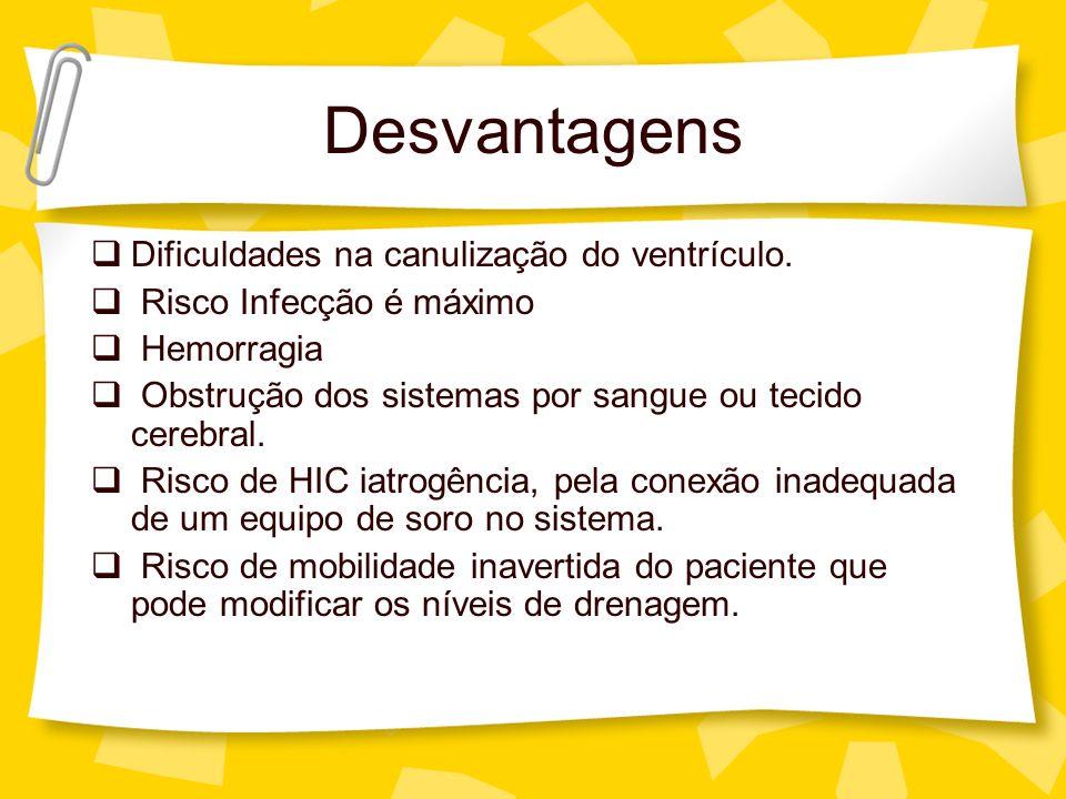 Desvantagens Dificuldades na canulização do ventrículo.