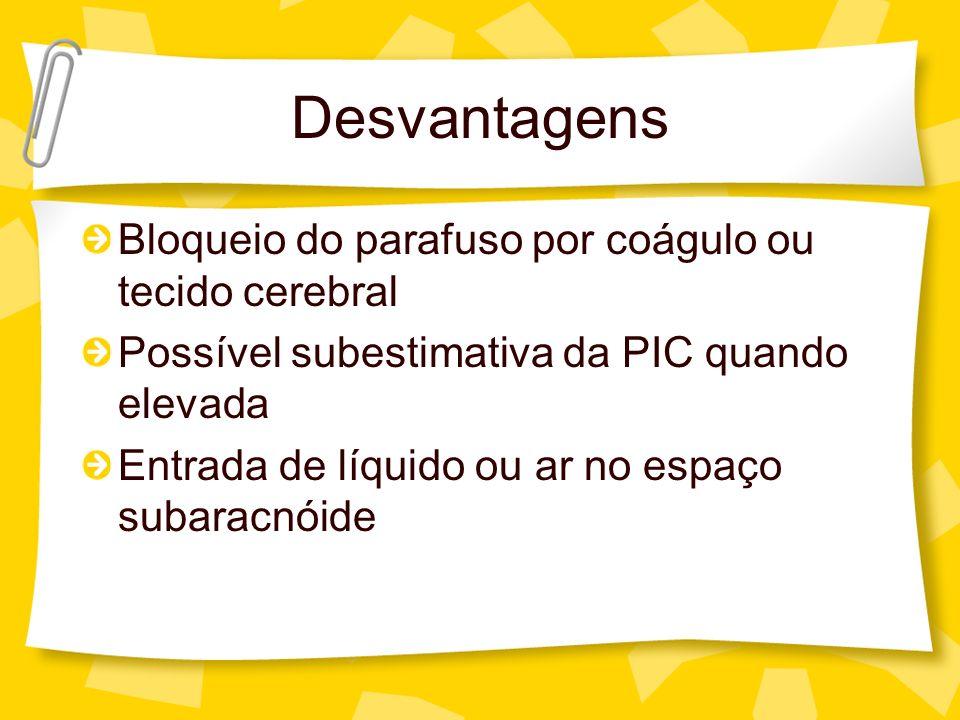 Desvantagens Bloqueio do parafuso por coágulo ou tecido cerebral