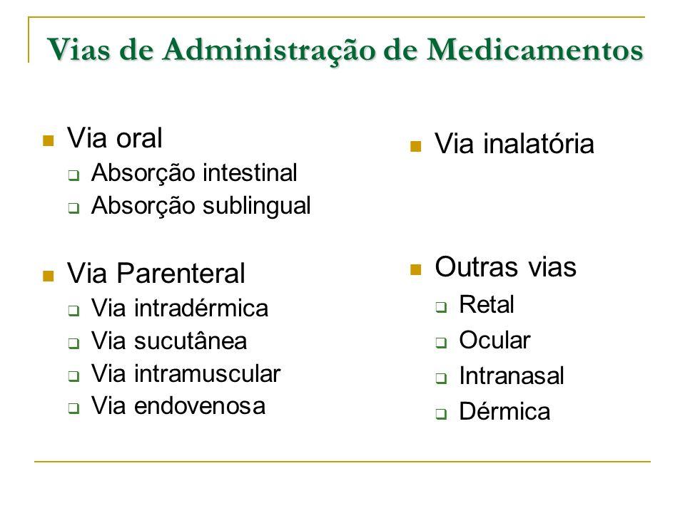 Vias de Administração de Medicamentos