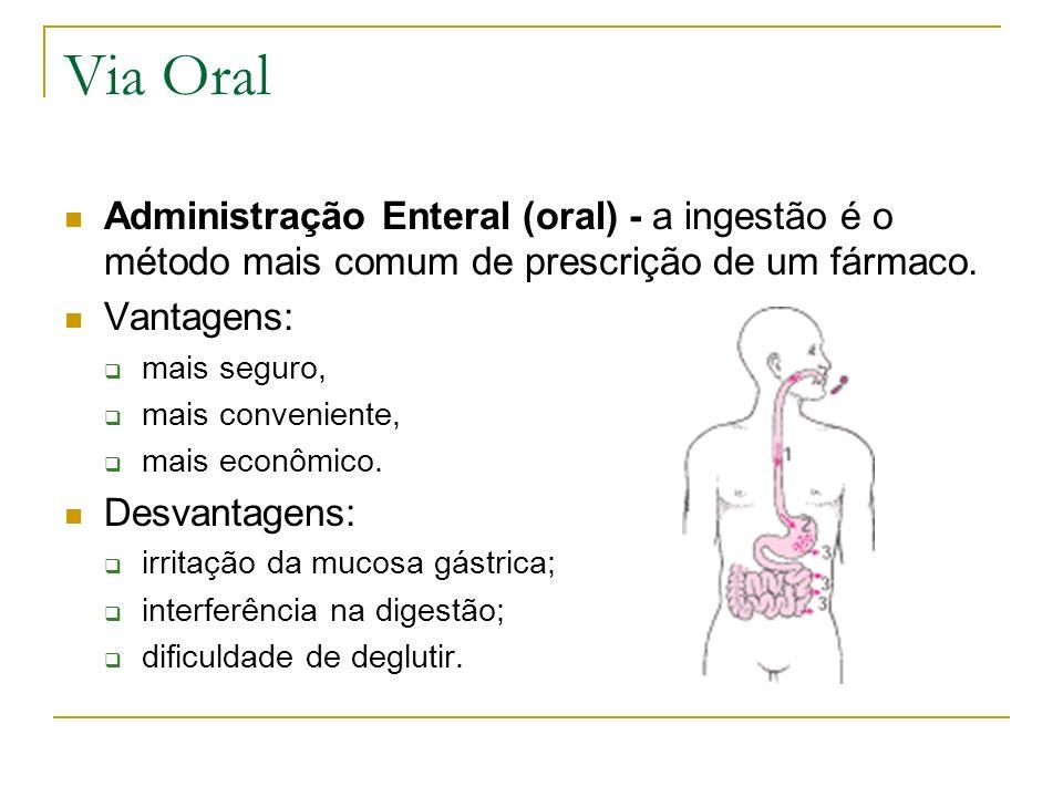Via OralAdministração Enteral (oral) - a ingestão é o método mais comum de prescrição de um fármaco.