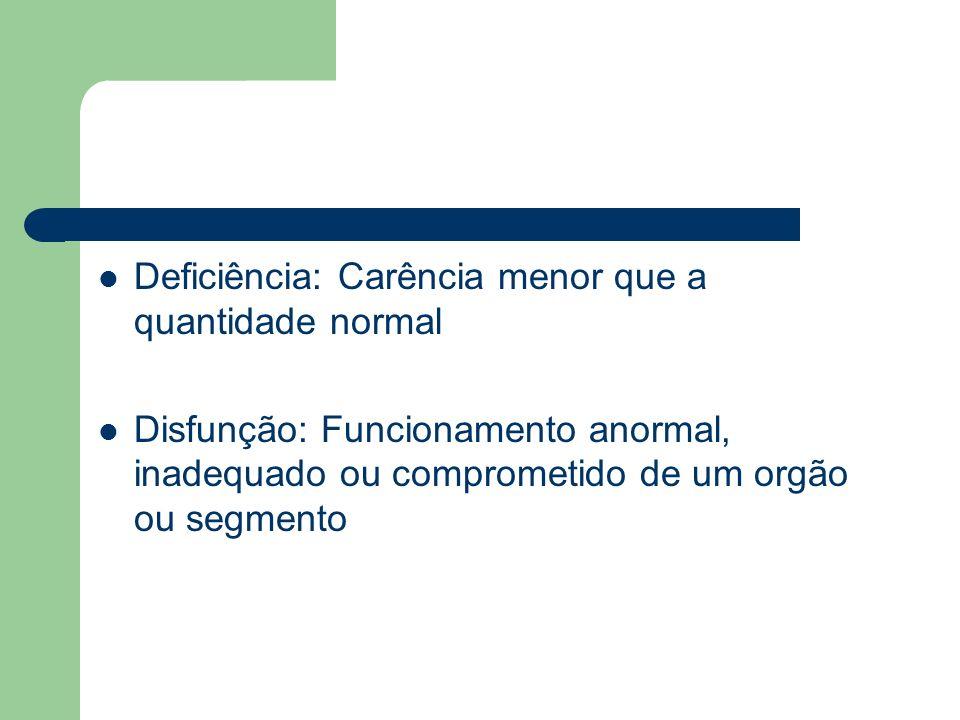 Deficiência: Carência menor que a quantidade normal